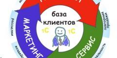 1C_CRM